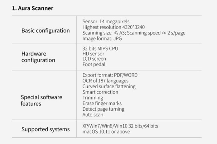 Features of AURA scanner
