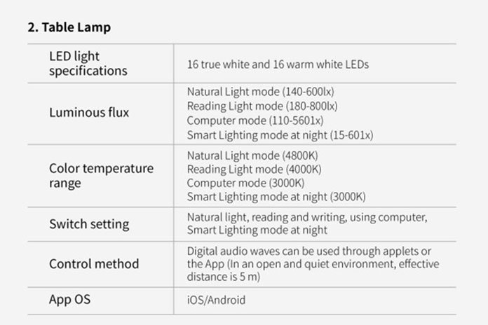 It contains the features of the AURA lamp.