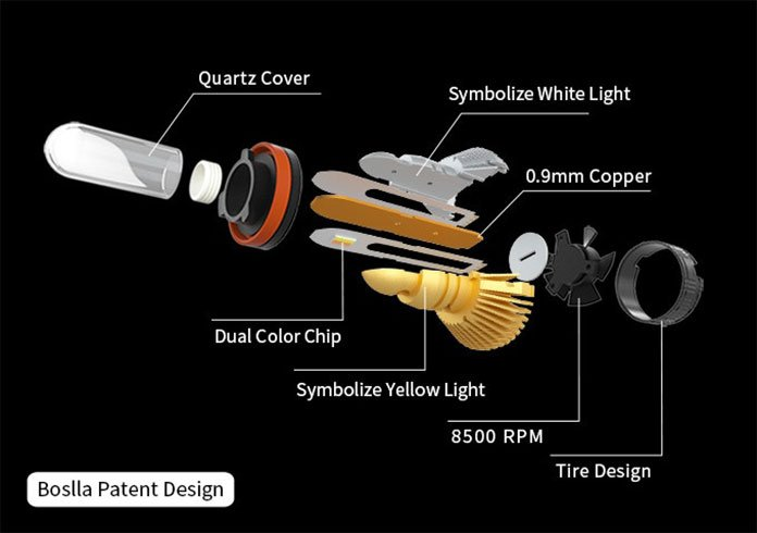 This image contains Boslla Bullet's patent design