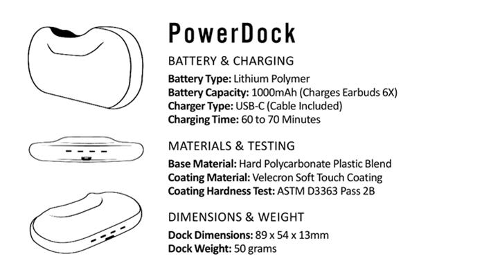 SoundFlow PowerDock