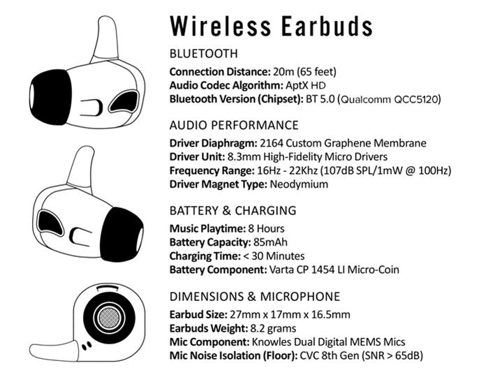 SoundFlow Wireless Earbuds