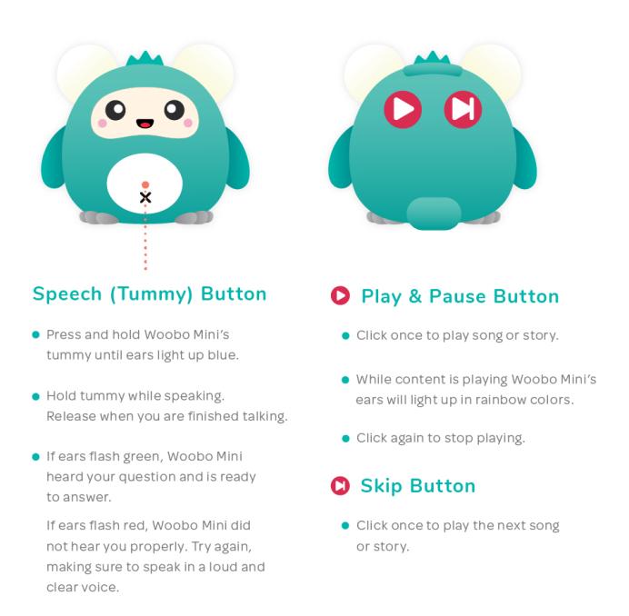 How to use Woobo Mini