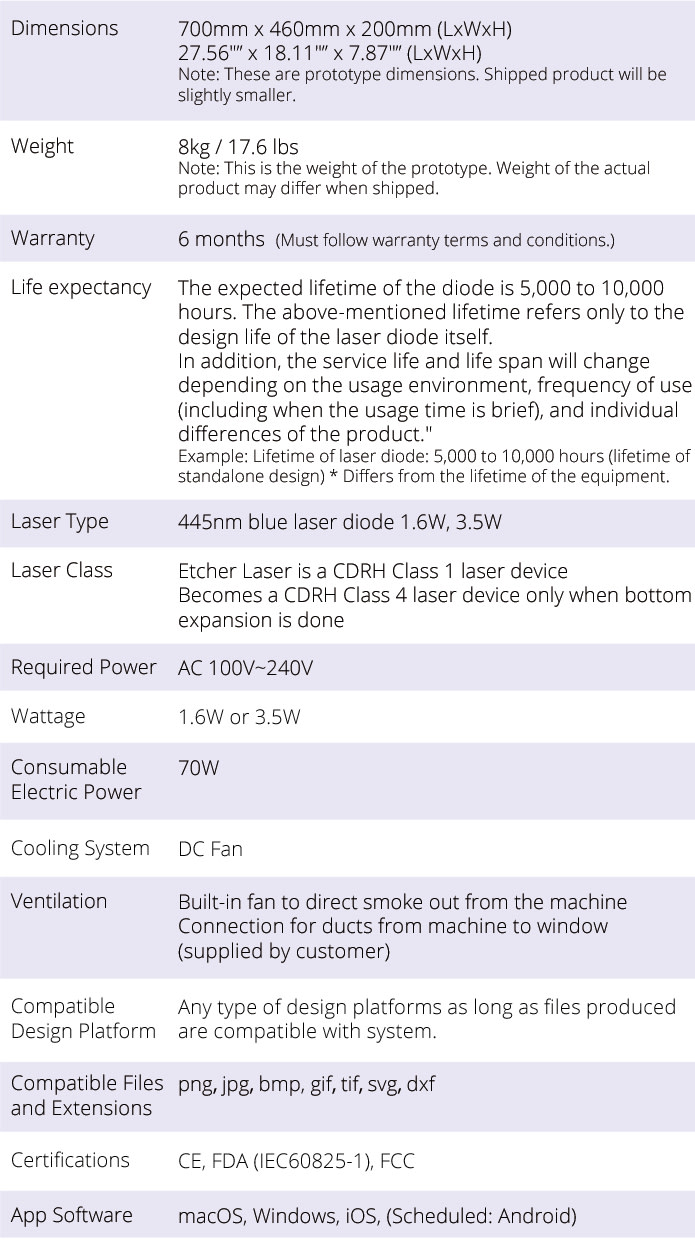 Etcher Laser Technical Specifications
