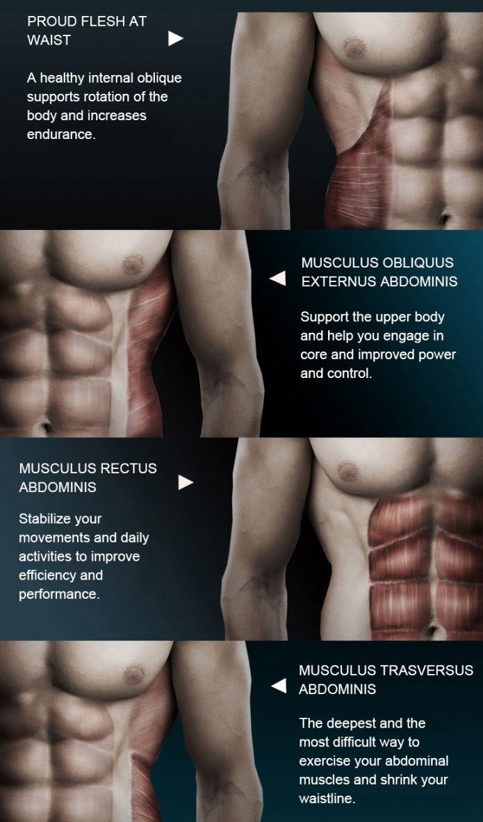 Improves appearance starting with ABS tape