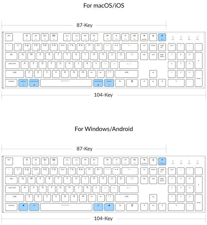 The Ketron Keyboard Layout