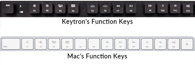 Comparison of Keytron Keyboard's Function Keys and Mac's Function Keys