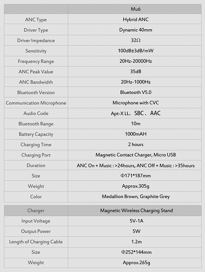 Mu6 Technical Specifications