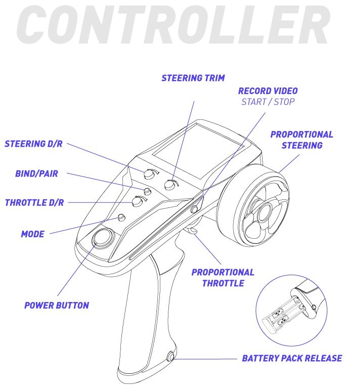 Real Racer Controller