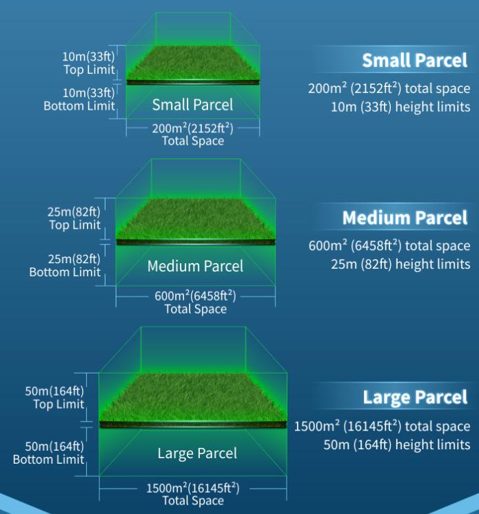 Somnium Space Parcels