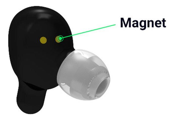 Magnetic Secure design