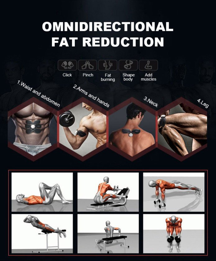 Omnidirectional Fat reduction