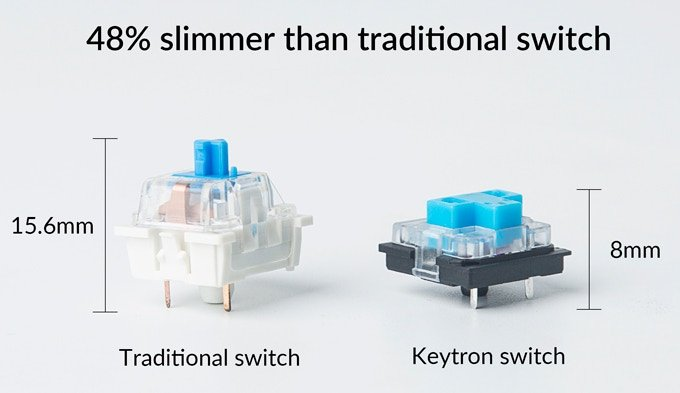 Ultra-thin Mechanical Switches