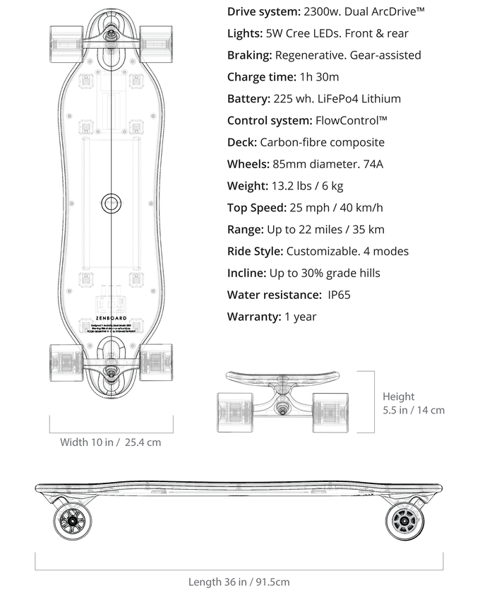 ZenBoard Technical Specifications