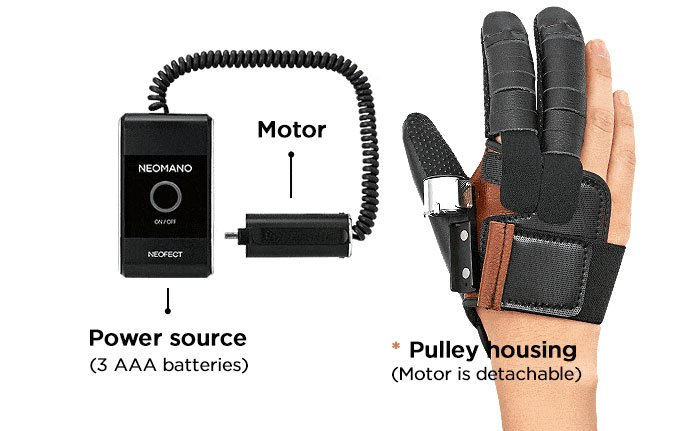 The Actuator utilized in a glove