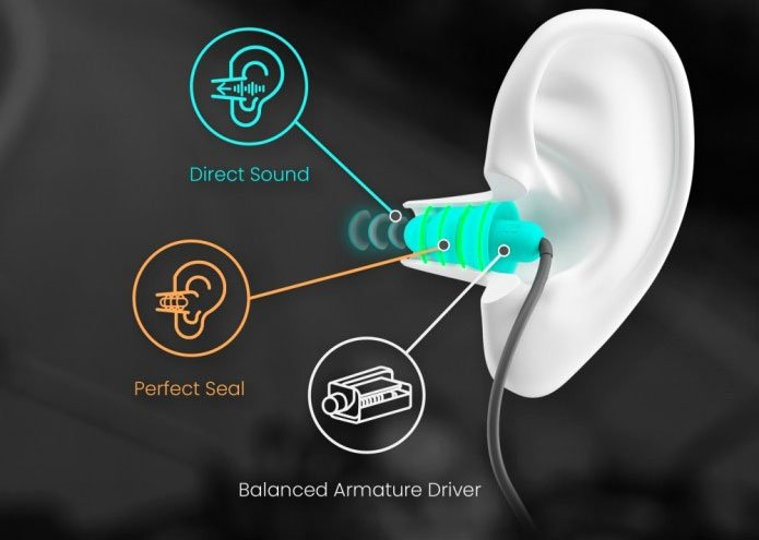 RiderBuds noise reduction