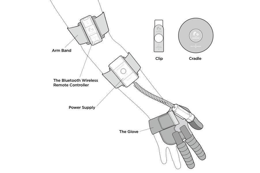 NeoMano tech specifications