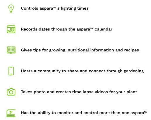 Aspara app navigation