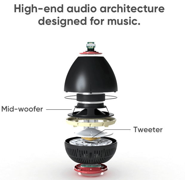 Lily's audio architecture
