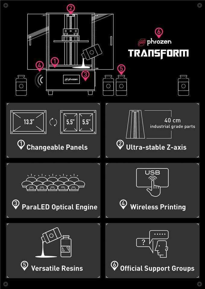 Phrozen Transform Design