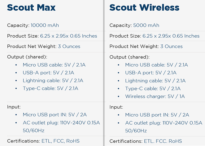 Scout Max Specifications