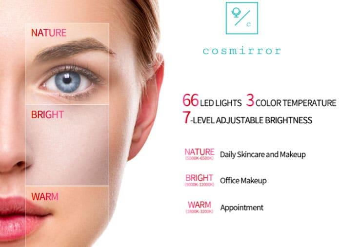Cosmirror Features