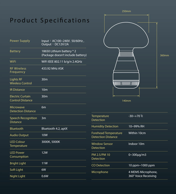 Smart-Home-Care Product specifications