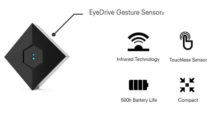EyeDrive gesture sensor