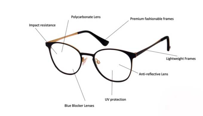 BluAway Specs: Key Features