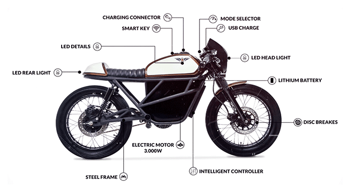 Smart Motorcycle: Construction