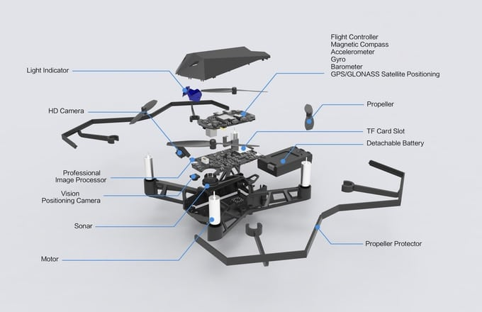 UDrone Construction