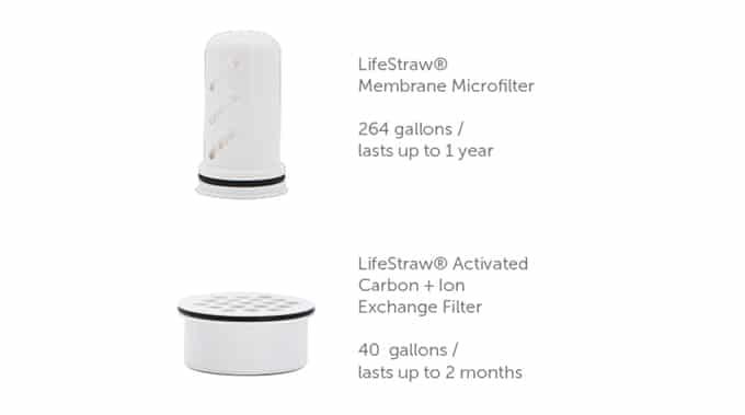 LifeStraw Home: Equipment