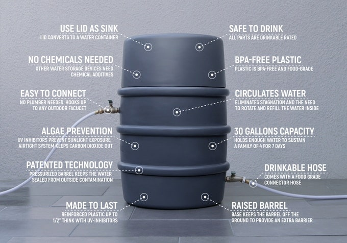The Waterfull Barrel Features
