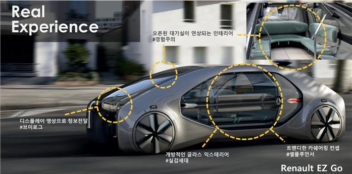 Driverless car design concept that applied real experience, one of iGen characteristics