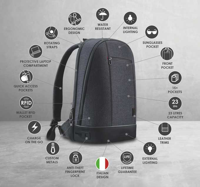 Agazzi Backpack: Key Features