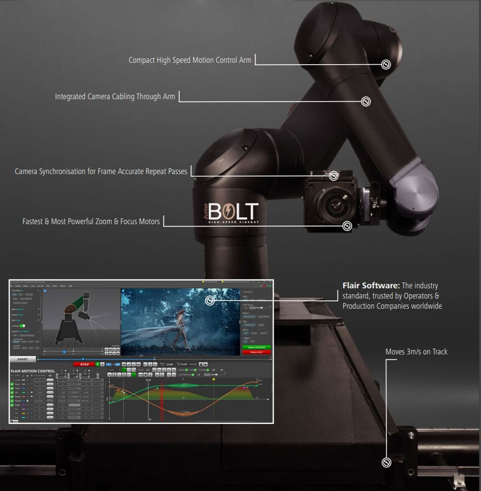 Bolt Jr.: Key Features