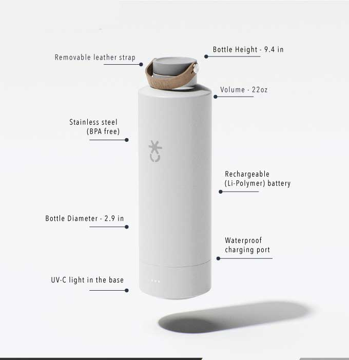 The Luma Bottle: Specifications