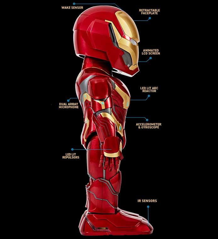 Iron Man MK50 Robot Construction