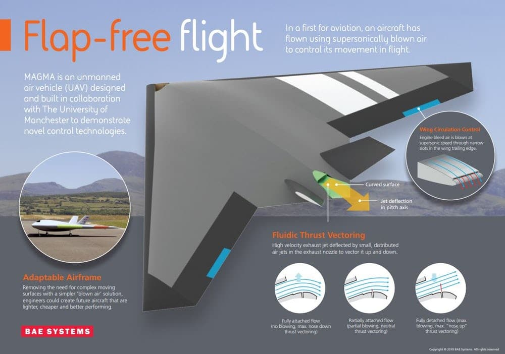 Features of the Magma technology(Credit: BAE Systems)