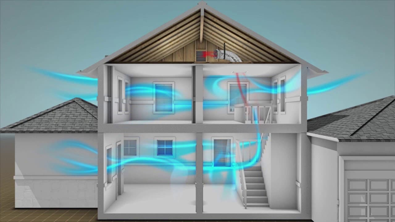 Geothermal Cooling System For A House In Hot Parts Of The