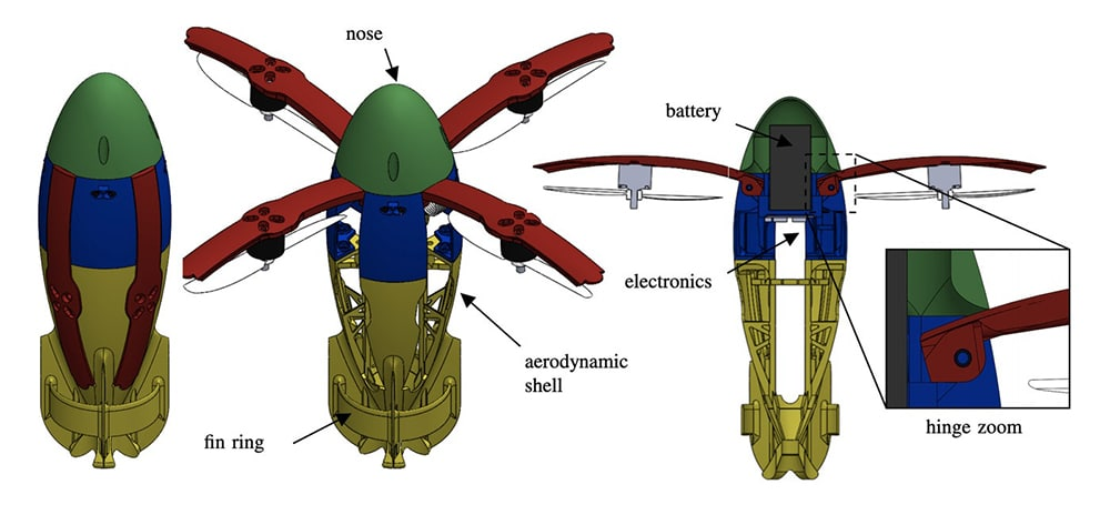 SQUID CAD model. From left to right: ballistic configuration view, multirotor configuration view and section view with a hinge closer look.