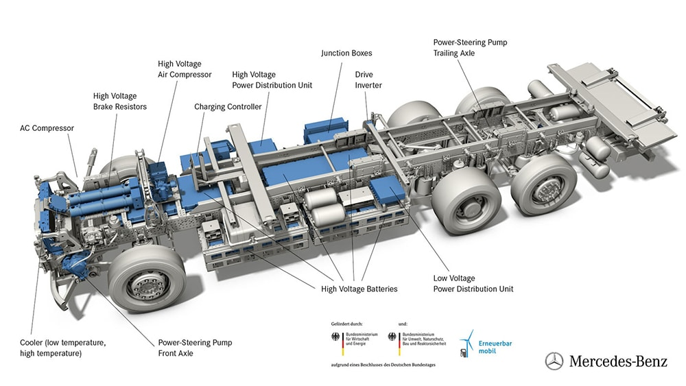 Mercedes-Benz eActros Internal Structure