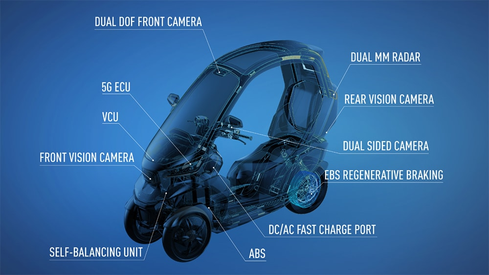 Niu TQi-GT Features