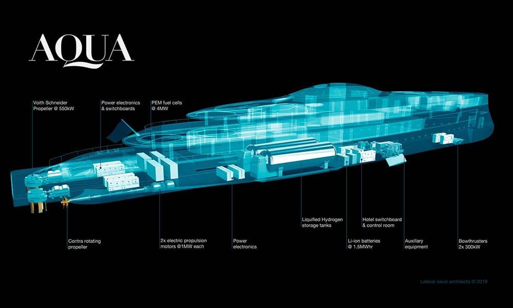 Sinot Aqua Construction
