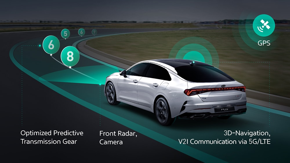 It uses the information obtained from other technologies present on board: like cameras, radar, 3D navigation map.