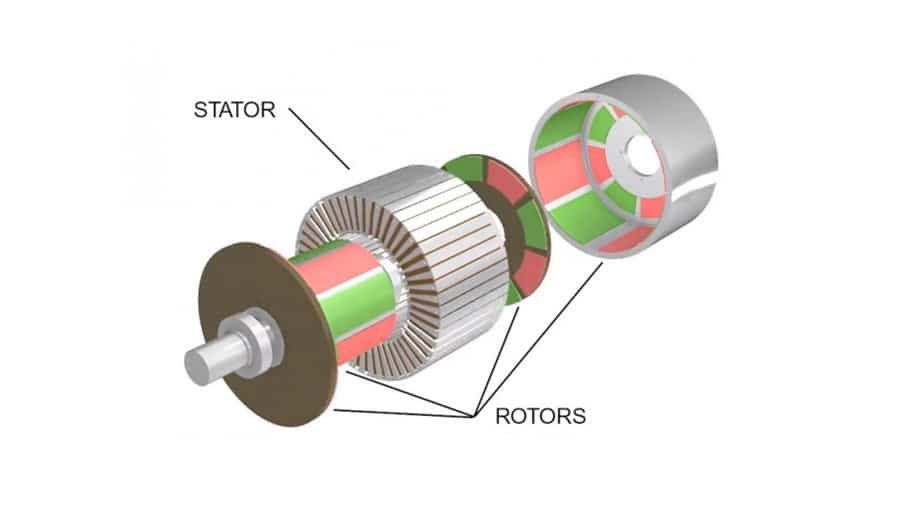 The HET has four rotors, which help the coils of the engine to rotate.