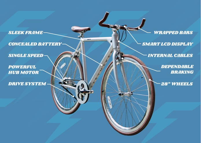 The Babymaker Comes With Unparalleled Aesthetic And Modern E Bike