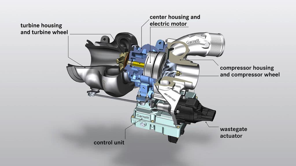 New electric exhaust gas turbocharger construction.