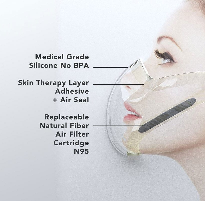 SEEUS95 Mask Features