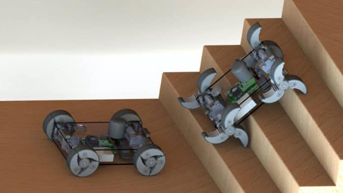 Concept illustration of the adaptable Wheel-and-Leg Transformable Robot.