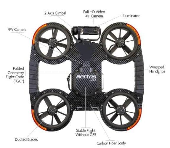 Aertos 130IR drone features.